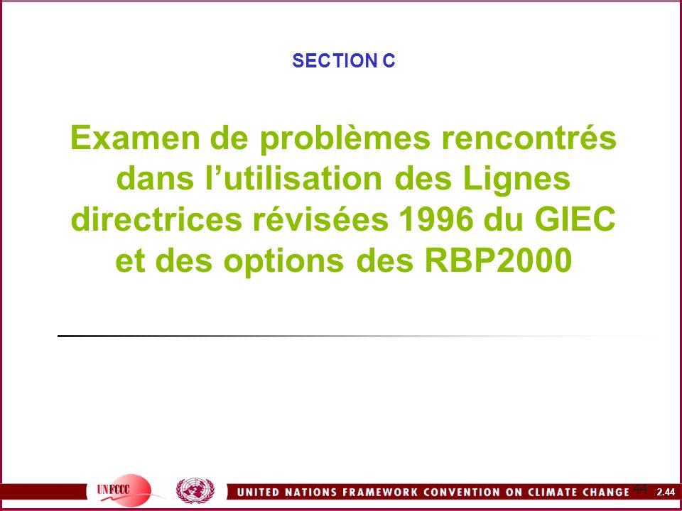 2.44 44 SECTION C Examen de problèmes rencontrés dans lutilisation des Lignes directrices révisées 1996 du GIEC et des options des RBP2000