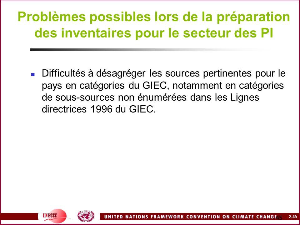 2.45 45 Problèmes possibles lors de la préparation des inventaires pour le secteur des PI Difficultés à désagréger les sources pertinentes pour le pay