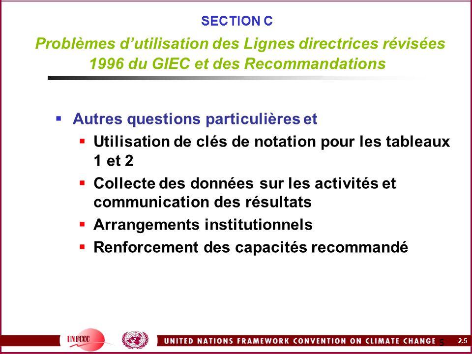 2.5 5 SECTION C Problèmes dutilisation des Lignes directrices révisées 1996 du GIEC et des Recommandations Autres questions particulières et Utilisati