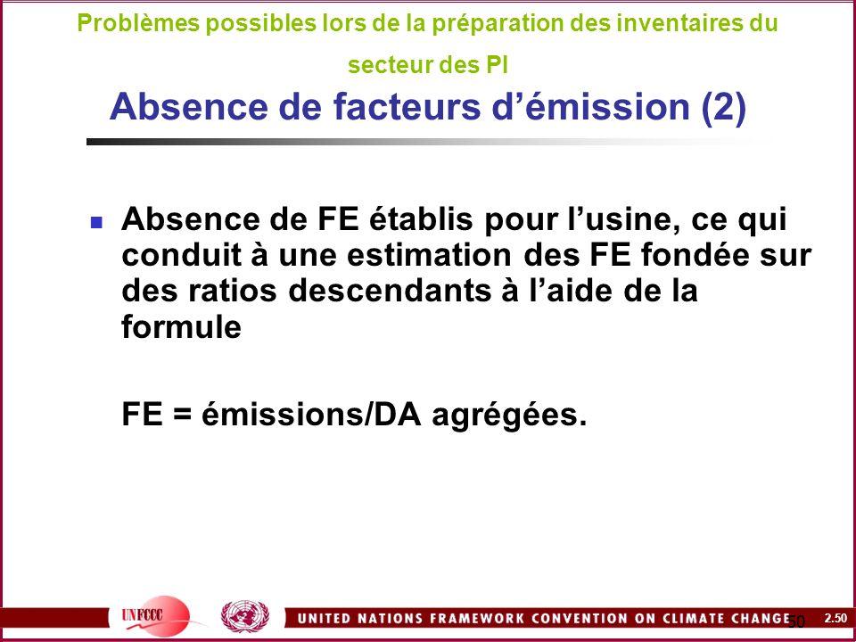 2.50 50 Problèmes possibles lors de la préparation des inventaires du secteur des PI Absence de facteurs démission (2) Absence de FE établis pour lusi