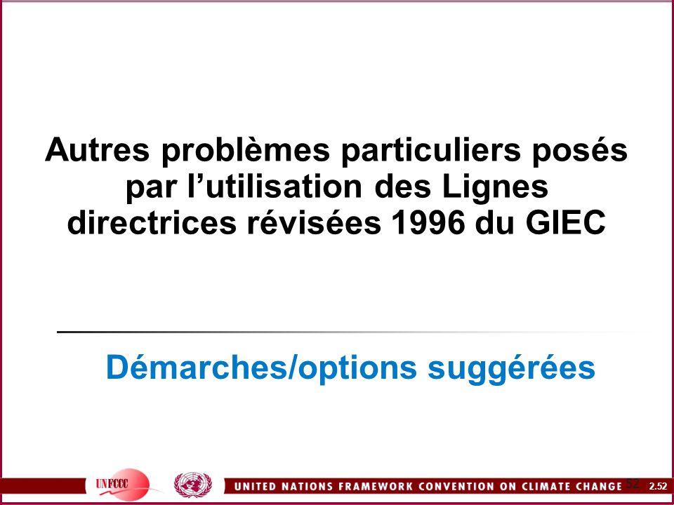 2.52 52 Autres problèmes particuliers posés par lutilisation des Lignes directrices révisées 1996 du GIEC Démarches/options suggérées