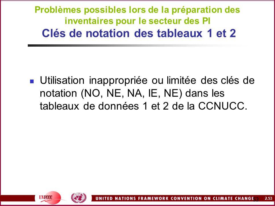 2.53 53 Problèmes possibles lors de la préparation des inventaires pour le secteur des PI Clés de notation des tableaux 1 et 2 Utilisation inapproprié