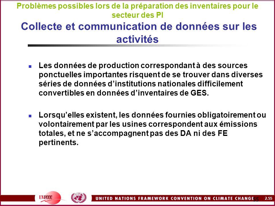 2.55 55 Problèmes possibles lors de la préparation des inventaires pour le secteur des PI Collecte et communication de données sur les activités Les d