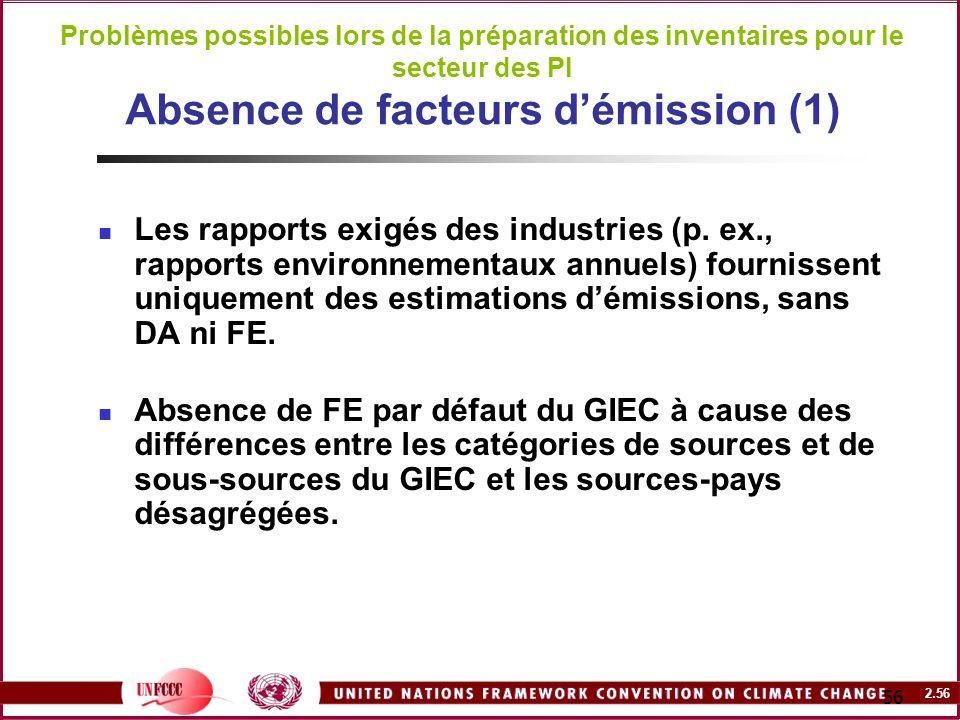 2.56 56 Problèmes possibles lors de la préparation des inventaires pour le secteur des PI Absence de facteurs démission (1) Les rapports exigés des in