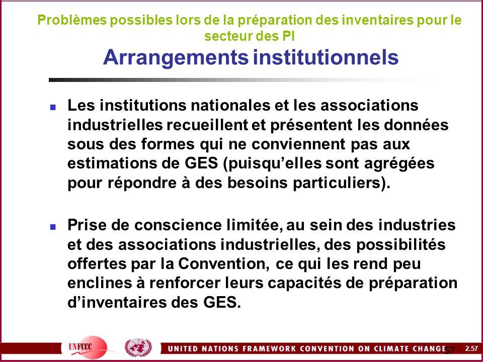2.57 57 Problèmes possibles lors de la préparation des inventaires pour le secteur des PI Arrangements institutionnels Les institutions nationales et