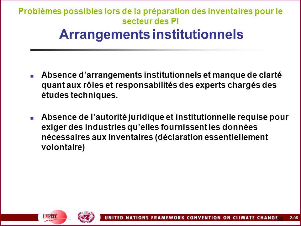2.58 58 Problèmes possibles lors de la préparation des inventaires pour le secteur des PI Arrangements institutionnels Absence darrangements instituti