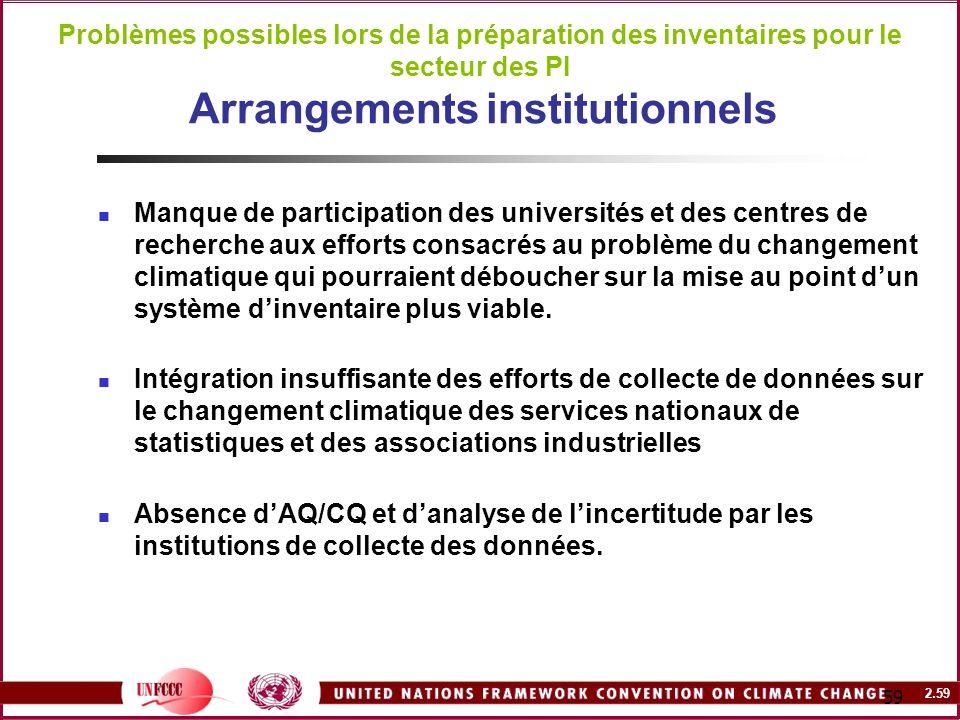 2.59 59 Problèmes possibles lors de la préparation des inventaires pour le secteur des PI Arrangements institutionnels Manque de participation des uni