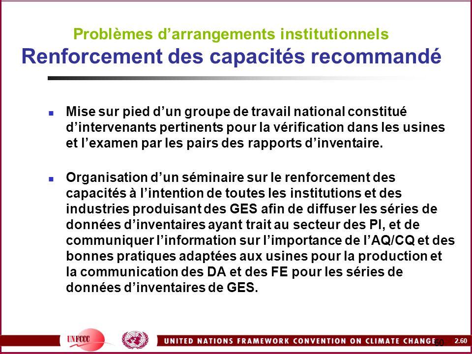 2.60 60 Problèmes darrangements institutionnels Renforcement des capacités recommandé Mise sur pied dun groupe de travail national constitué dinterven