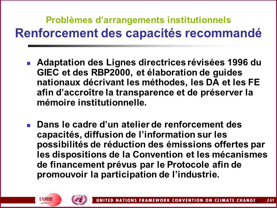 2.61 61 Problèmes darrangements institutionnels Renforcement des capacités recommandé Adaptation des Lignes directrices révisées 1996 du GIEC et des R