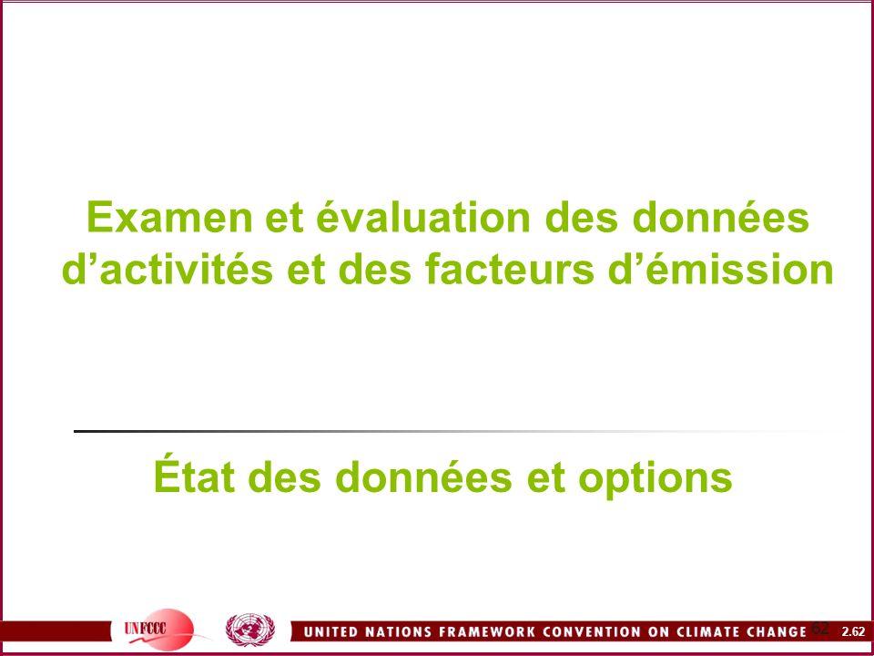 2.62 62 Examen et évaluation des données dactivités et des facteurs démission État des données et options