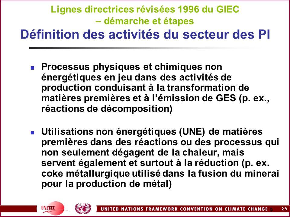 2.9 9 Lignes directrices révisées 1996 du GIEC – démarche et étapes Définition des activités du secteur des PI Processus physiques et chimiques non én