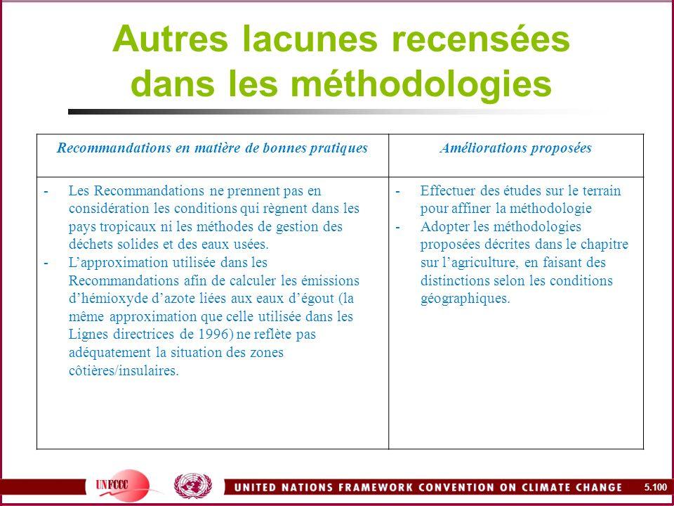 5.100 Autres lacunes recensées dans les méthodologies Recommandations en matière de bonnes pratiquesAméliorations proposées -Les Recommandations ne pr