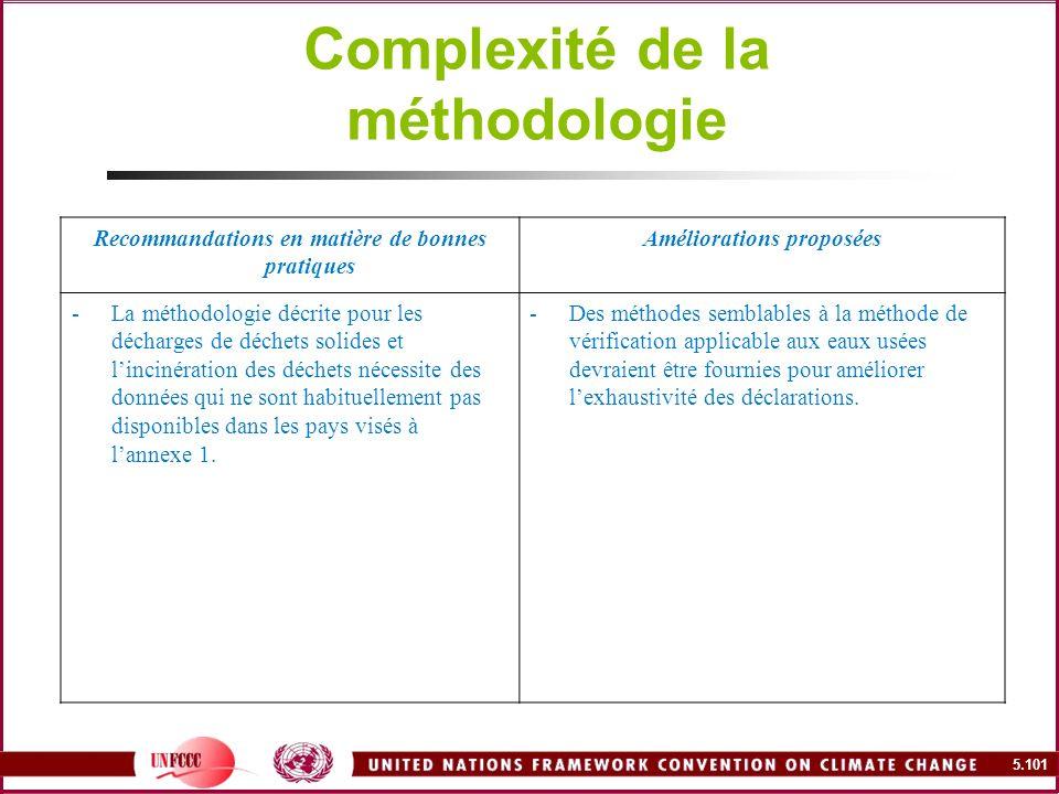 5.101 Complexité de la méthodologie Recommandations en matière de bonnes pratiques Améliorations proposées -La méthodologie décrite pour les décharges