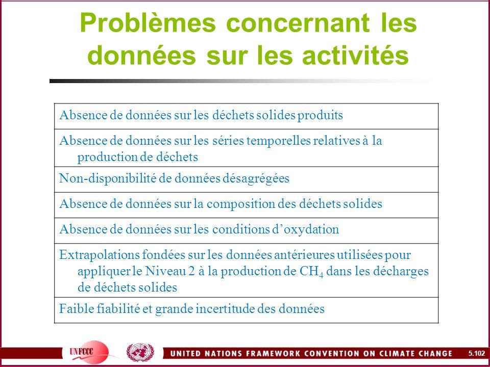 5.102 Problèmes concernant les données sur les activités Absence de données sur les déchets solides produits Absence de données sur les séries tempore