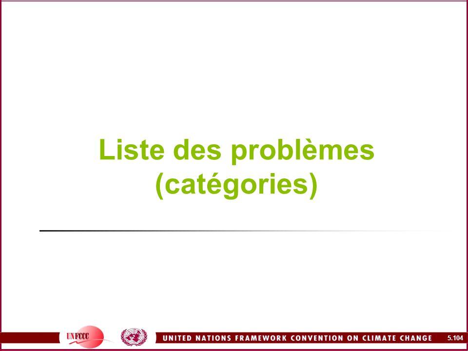 5.104 Liste des problèmes (catégories)
