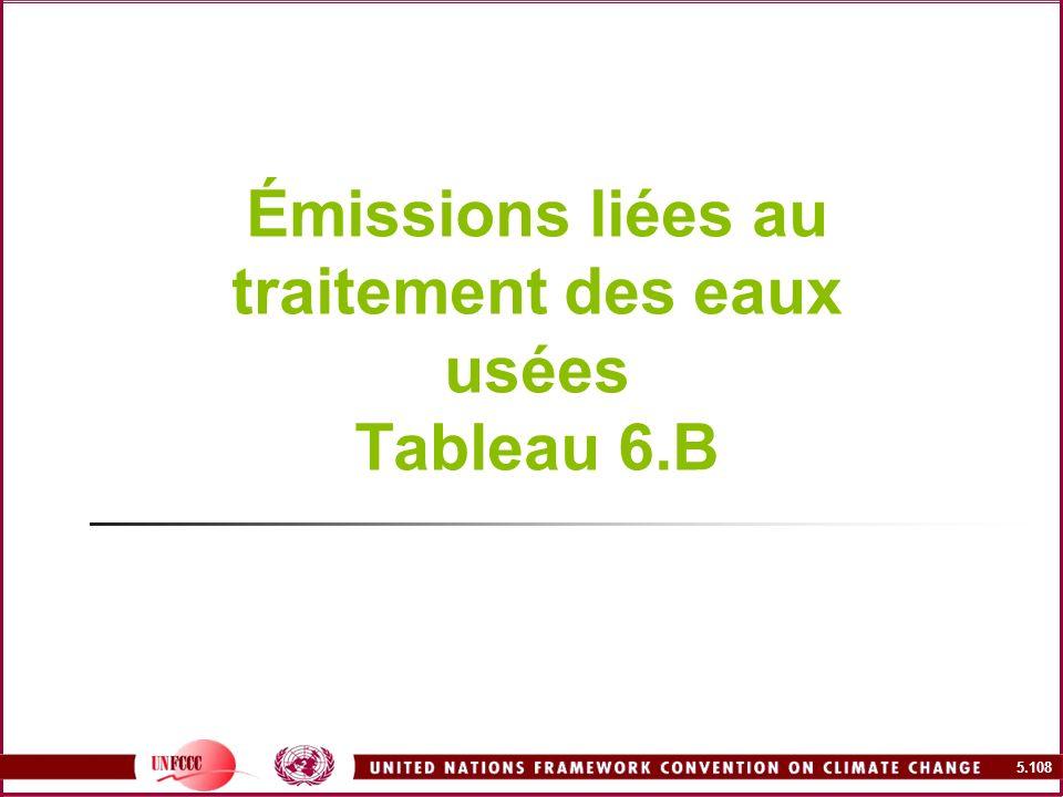5.108 Émissions liées au traitement des eaux usées Tableau 6.B