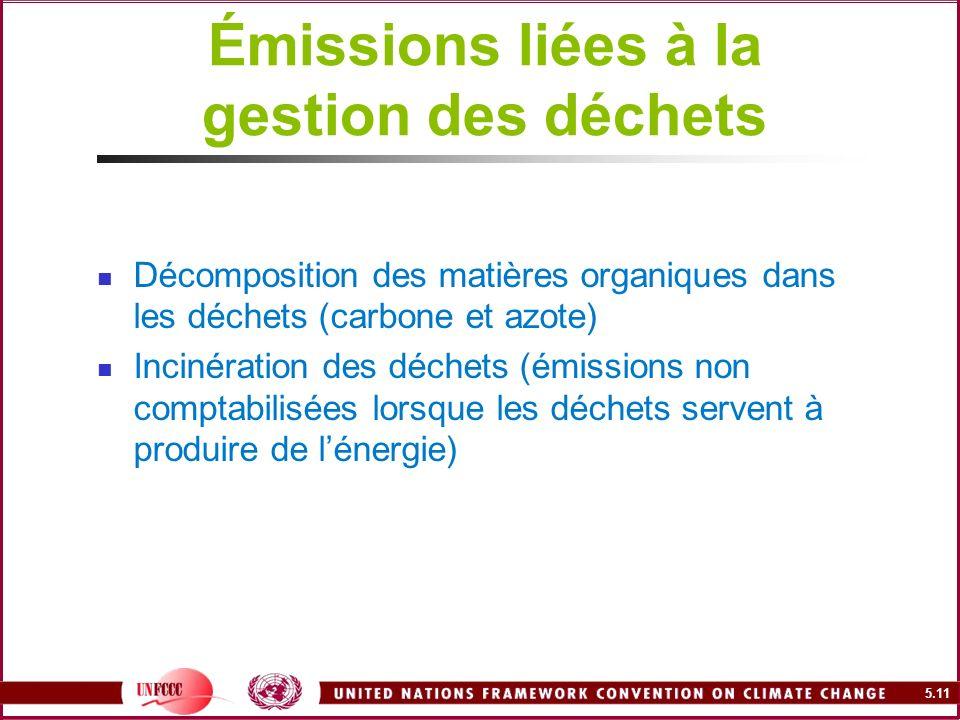 5.11 Émissions liées à la gestion des déchets Décomposition des matières organiques dans les déchets (carbone et azote) Incinération des déchets (émis