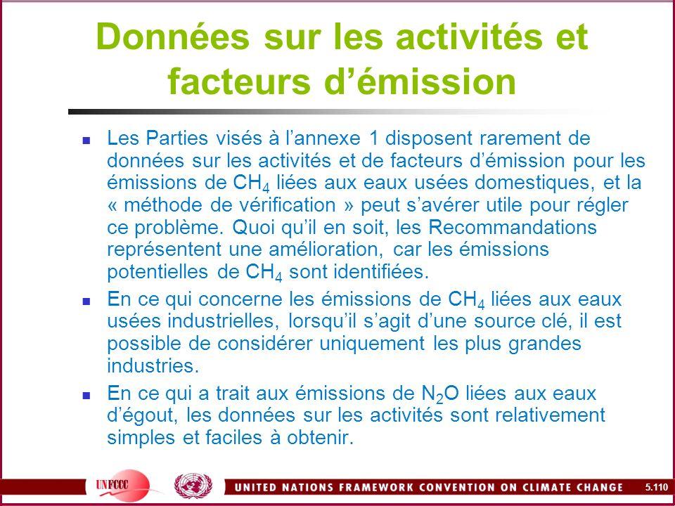 5.110 Données sur les activités et facteurs démission Les Parties visés à lannexe 1 disposent rarement de données sur les activités et de facteurs dém