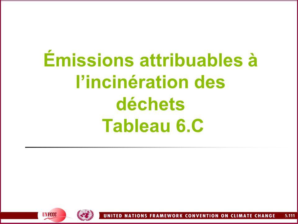 5.111 Émissions attribuables à lincinération des déchets Tableau 6.C