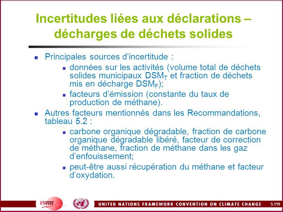 5.119 Incertitudes liées aux déclarations – décharges de déchets solides Principales sources dincertitude : données sur les activités (volume total de