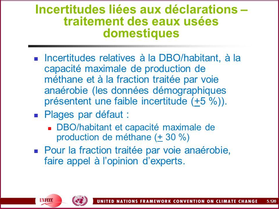 5.120 Incertitudes liées aux déclarations – traitement des eaux usées domestiques Incertitudes relatives à la DBO/habitant, à la capacité maximale de