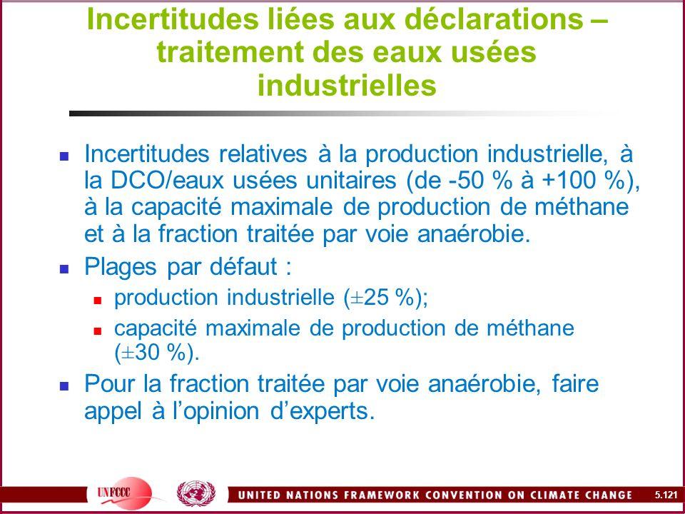 5.121 Incertitudes liées aux déclarations – traitement des eaux usées industrielles Incertitudes relatives à la production industrielle, à la DCO/eaux
