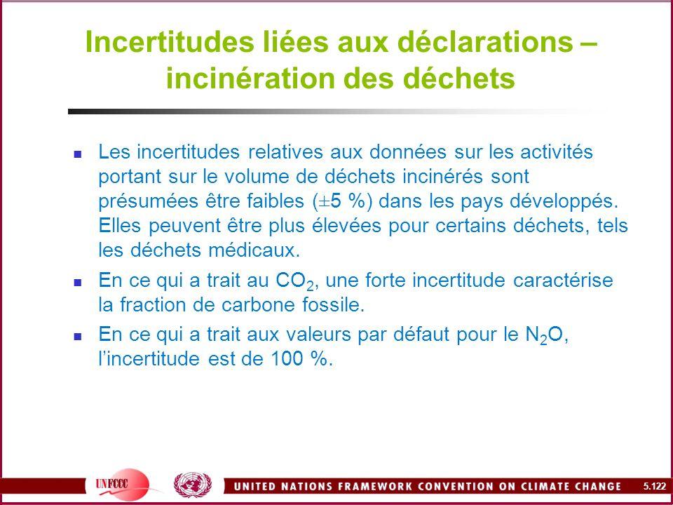 5.122 Incertitudes liées aux déclarations – incinération des déchets Les incertitudes relatives aux données sur les activités portant sur le volume de