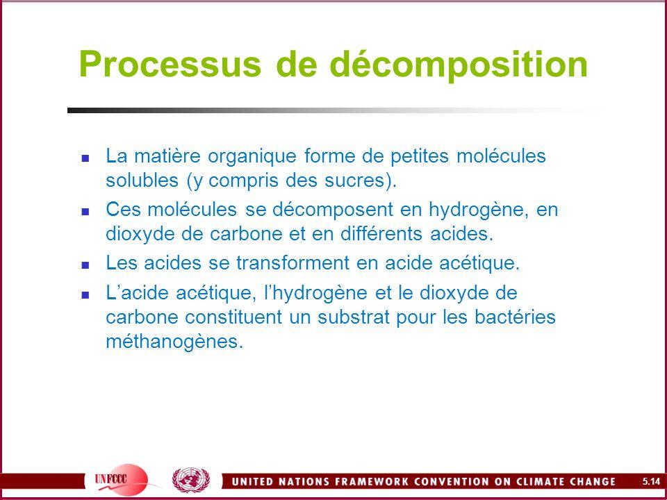 5.14 Processus de décomposition La matière organique forme de petites molécules solubles (y compris des sucres). Ces molécules se décomposent en hydro