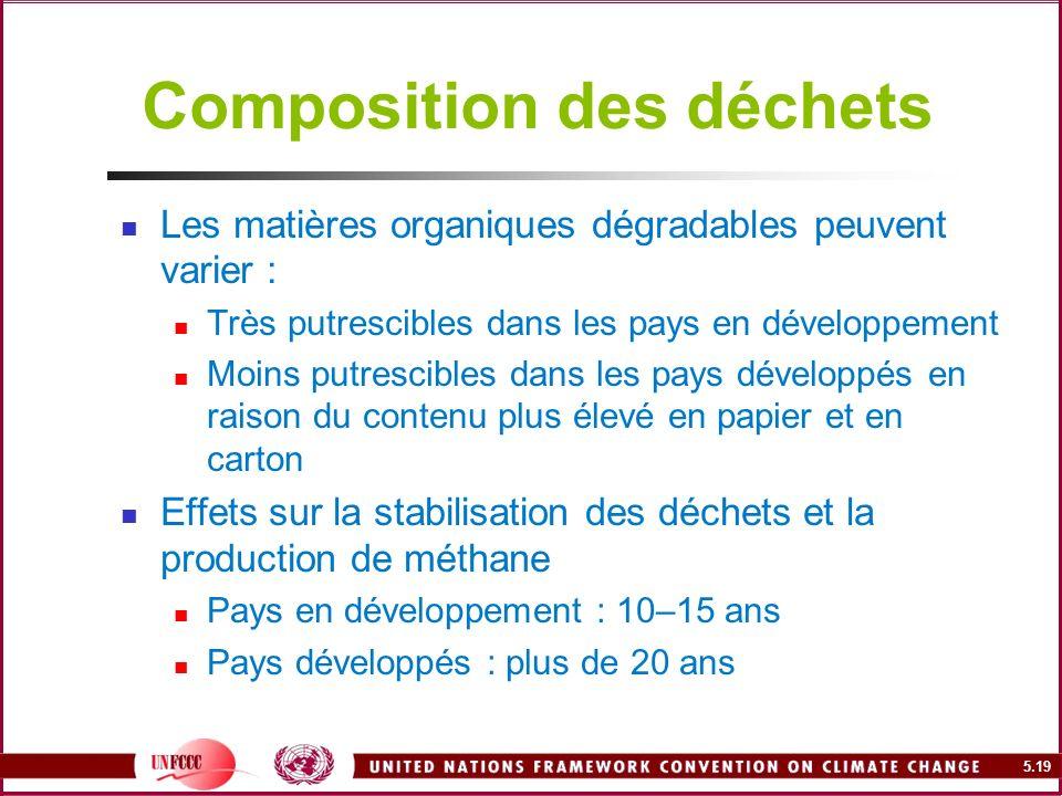 5.19 Composition des déchets Les matières organiques dégradables peuvent varier : Très putrescibles dans les pays en développement Moins putrescibles