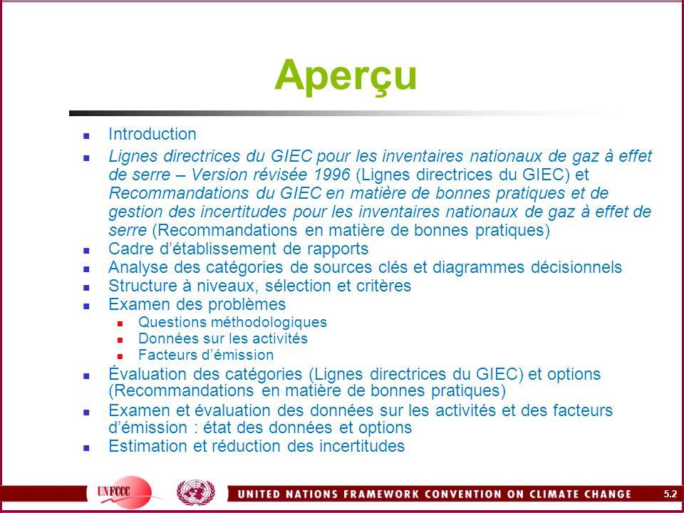 5.2 Aperçu Introduction Lignes directrices du GIEC pour les inventaires nationaux de gaz à effet de serre – Version révisée 1996 (Lignes directrices d