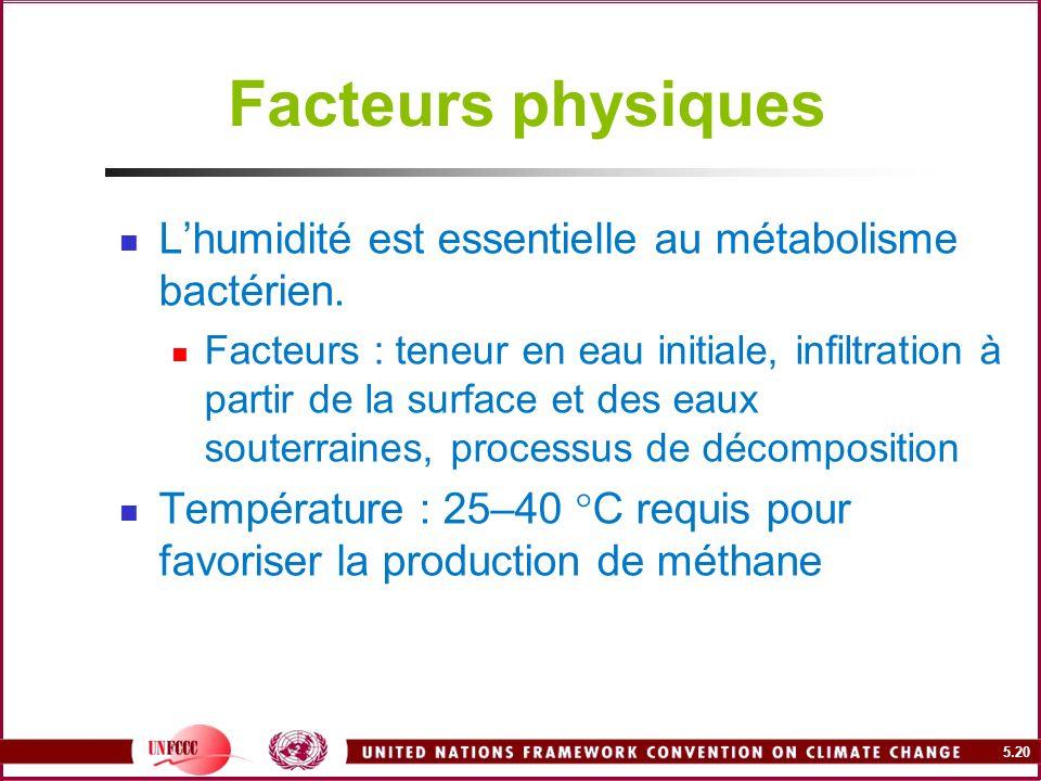 5.20 Facteurs physiques Lhumidité est essentielle au métabolisme bactérien. Facteurs : teneur en eau initiale, infiltration à partir de la surface et