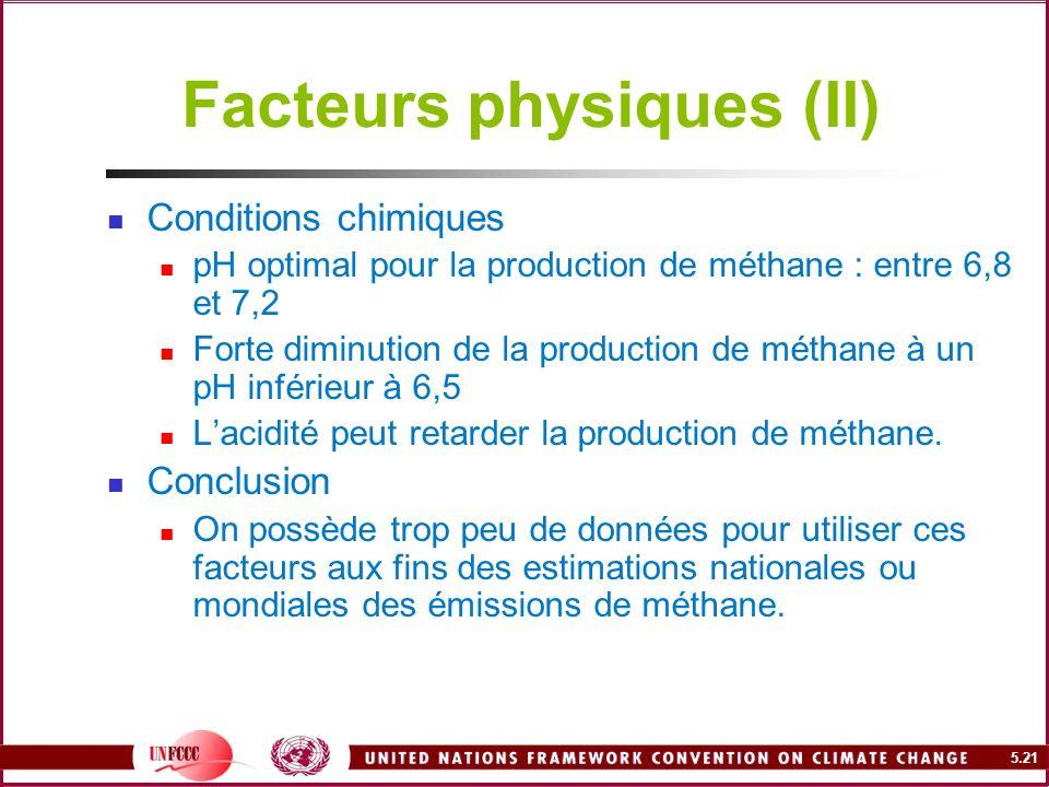 5.21 Facteurs physiques (II) Conditions chimiques pH optimal pour la production de méthane : entre 6,8 et 7,2 Forte diminution de la production de mét