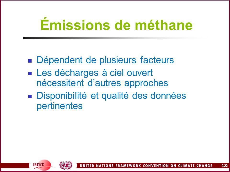 5.22 Émissions de méthane Dépendent de plusieurs facteurs Les décharges à ciel ouvert nécessitent dautres approches Disponibilité et qualité des donné