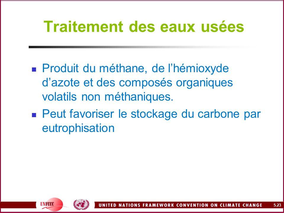 5.23 Traitement des eaux usées Produit du méthane, de lhémioxyde dazote et des composés organiques volatils non méthaniques. Peut favoriser le stockag