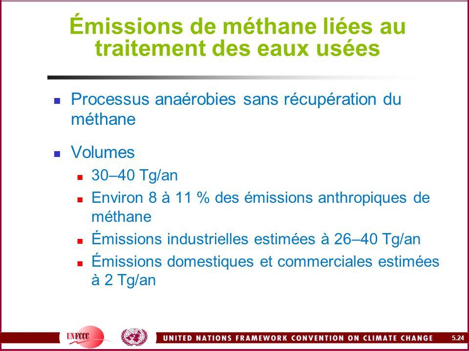 5.24 Émissions de méthane liées au traitement des eaux usées Processus anaérobies sans récupération du méthane Volumes 30–40 Tg/an Environ 8 à 11 % de