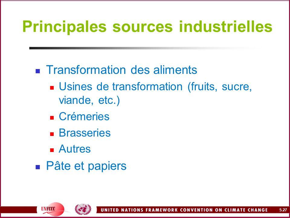 5.27 Principales sources industrielles Transformation des aliments Usines de transformation (fruits, sucre, viande, etc.) Crémeries Brasseries Autres