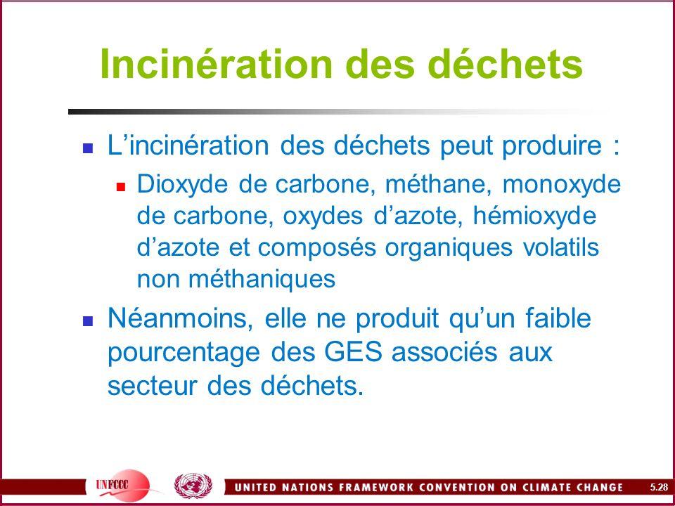 5.28 Incinération des déchets Lincinération des déchets peut produire : Dioxyde de carbone, méthane, monoxyde de carbone, oxydes dazote, hémioxyde daz