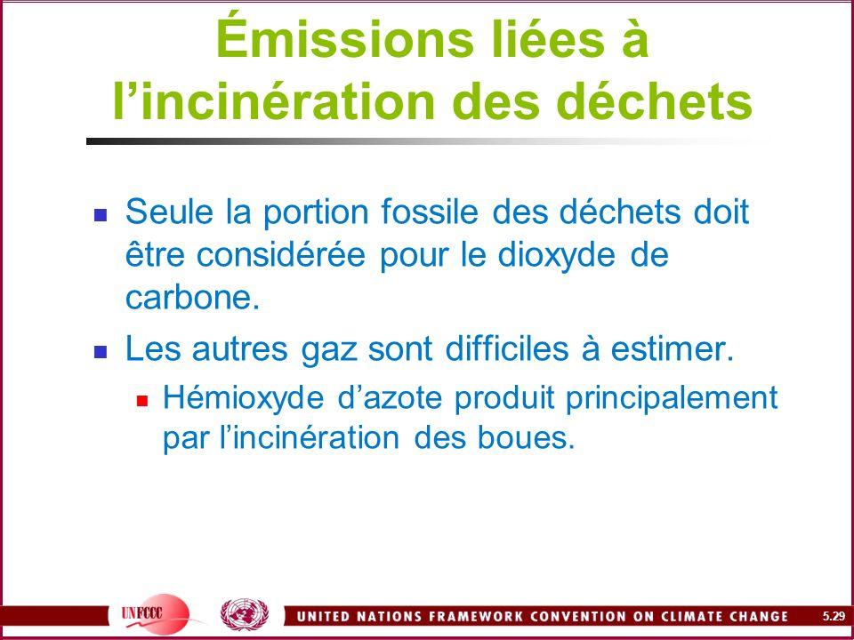 5.29 Émissions liées à lincinération des déchets Seule la portion fossile des déchets doit être considérée pour le dioxyde de carbone. Les autres gaz