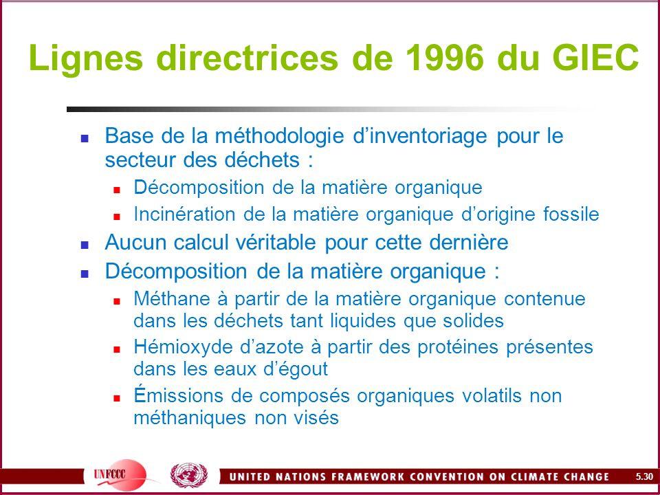 5.30 Lignes directrices de 1996 du GIEC Base de la méthodologie dinventoriage pour le secteur des déchets : Décomposition de la matière organique Inci