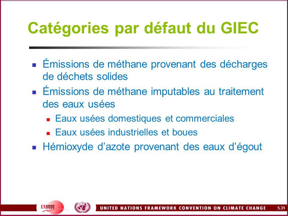 5.31 Catégories par défaut du GIEC Émissions de méthane provenant des décharges de déchets solides Émissions de méthane imputables au traitement des e