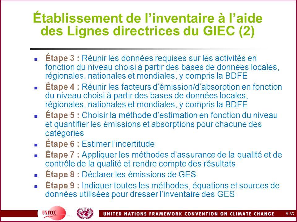 5.33 Établissement de linventaire à laide des Lignes directrices du GIEC (2) Étape 3 : Réunir les données requises sur les activités en fonction du ni