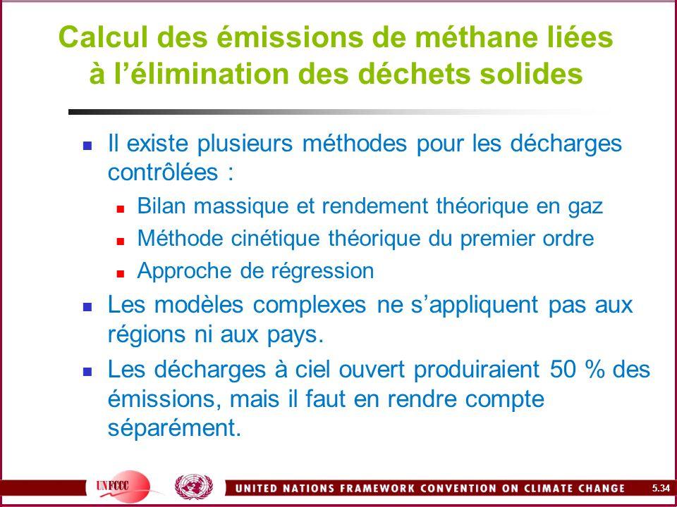 5.34 Calcul des émissions de méthane liées à lélimination des déchets solides Il existe plusieurs méthodes pour les décharges contrôlées : Bilan massi