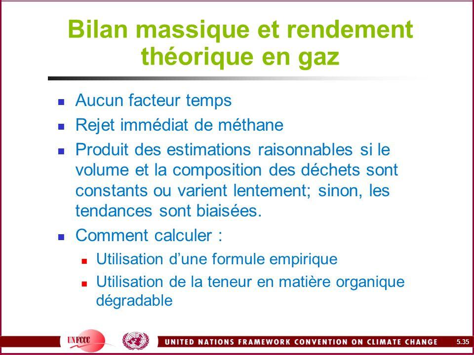 5.35 Bilan massique et rendement théorique en gaz Aucun facteur temps Rejet immédiat de méthane Produit des estimations raisonnables si le volume et l