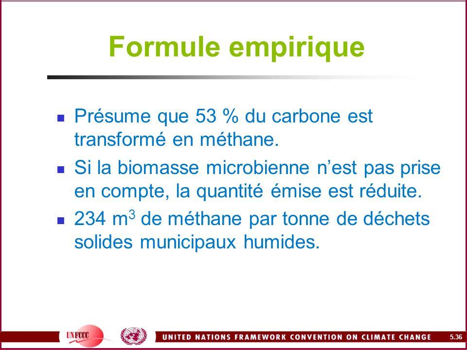 5.36 Formule empirique Présume que 53 % du carbone est transformé en méthane. Si la biomasse microbienne nest pas prise en compte, la quantité émise e