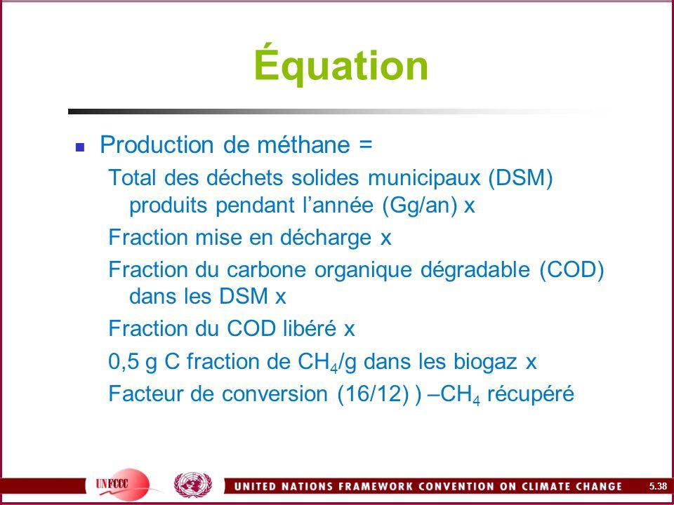 5.38 Équation Production de méthane = Total des déchets solides municipaux (DSM) produits pendant lannée (Gg/an) x Fraction mise en décharge x Fractio