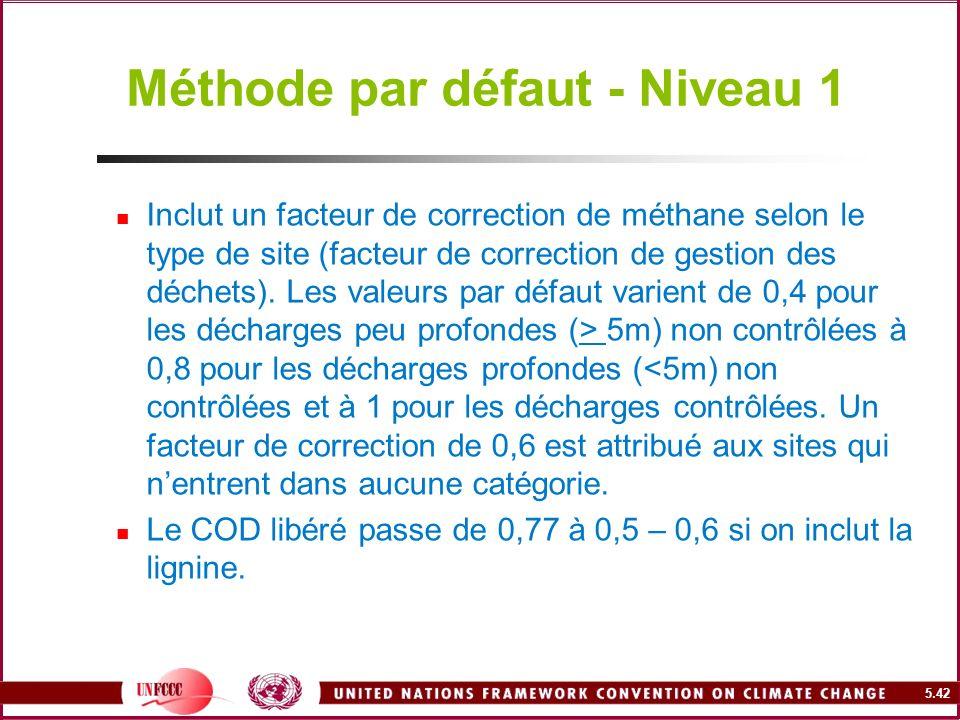 5.42 Méthode par défaut - Niveau 1 Inclut un facteur de correction de méthane selon le type de site (facteur de correction de gestion des déchets). Le