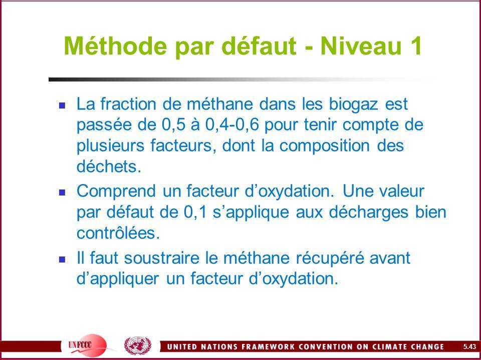 5.43 Méthode par défaut - Niveau 1 La fraction de méthane dans les biogaz est passée de 0,5 à 0,4-0,6 pour tenir compte de plusieurs facteurs, dont la