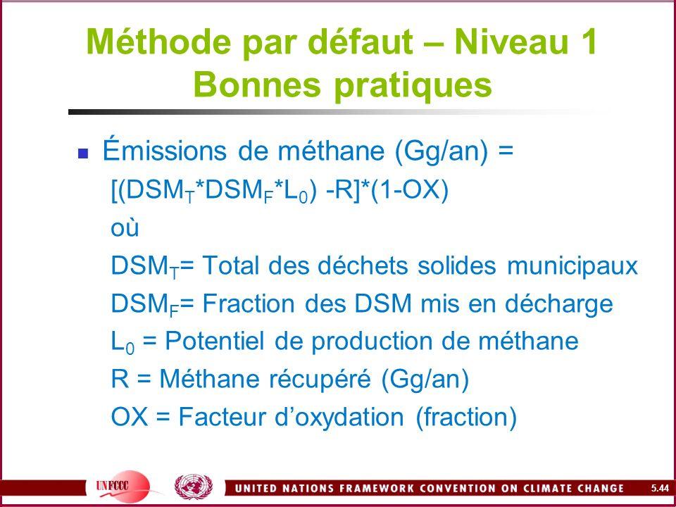 5.44 Méthode par défaut – Niveau 1 Bonnes pratiques Émissions de méthane (Gg/an) = [(DSM T *DSM F *L 0 ) -R]*(1-OX) où DSM T = Total des déchets solid