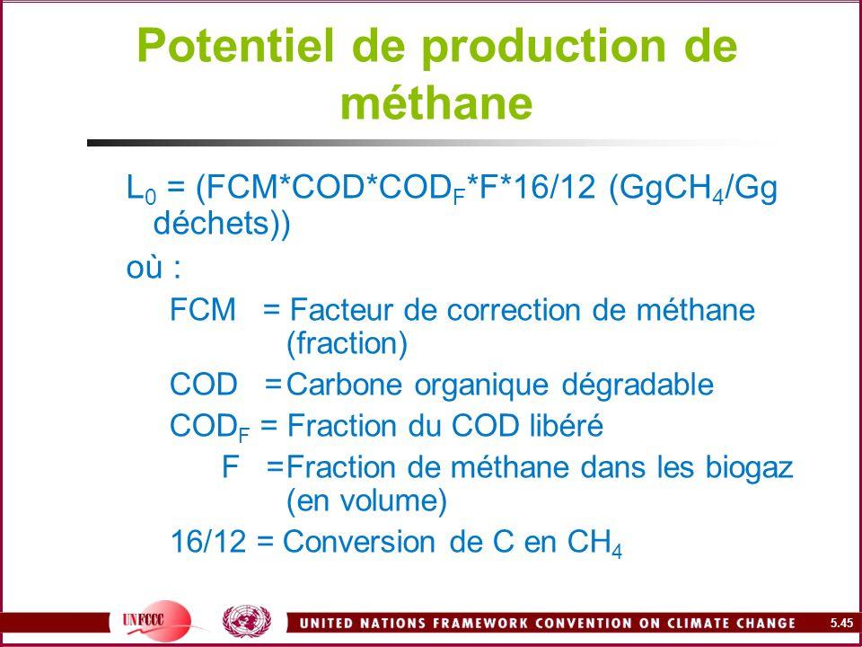 5.45 Potentiel de production de méthane L 0 = (FCM*COD*COD F *F*16/12 (GgCH 4 /Gg déchets)) où : FCM = Facteur de correction de méthane (fraction) COD