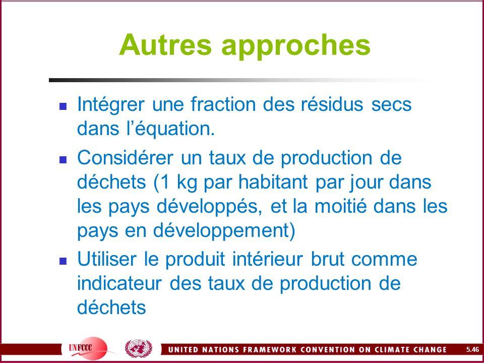 5.46 Autres approches Intégrer une fraction des résidus secs dans léquation. Considérer un taux de production de déchets (1 kg par habitant par jour d